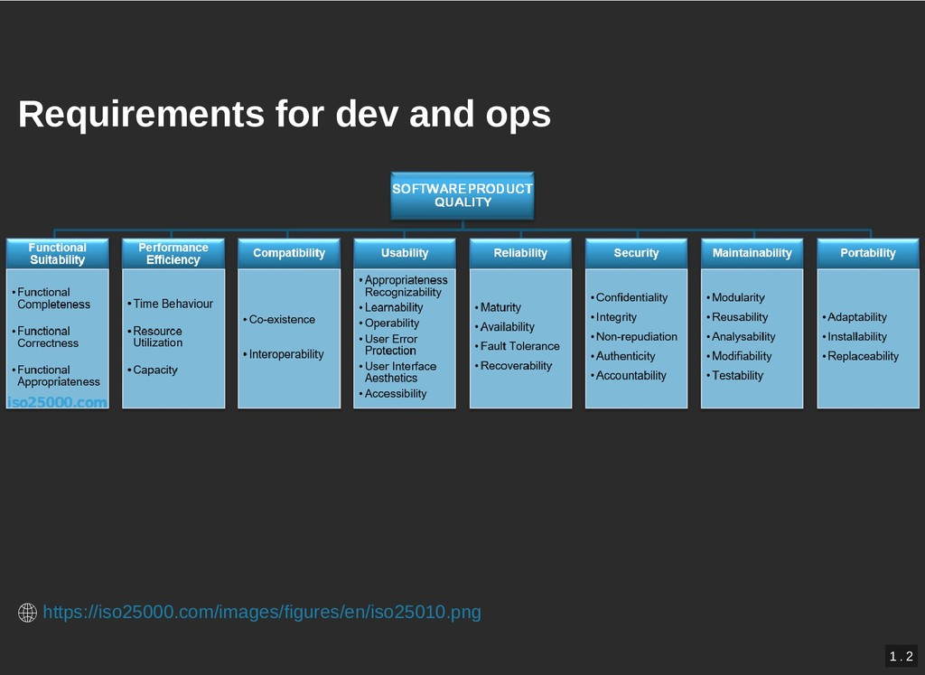 Requirements for dev and ops Requirements for d...