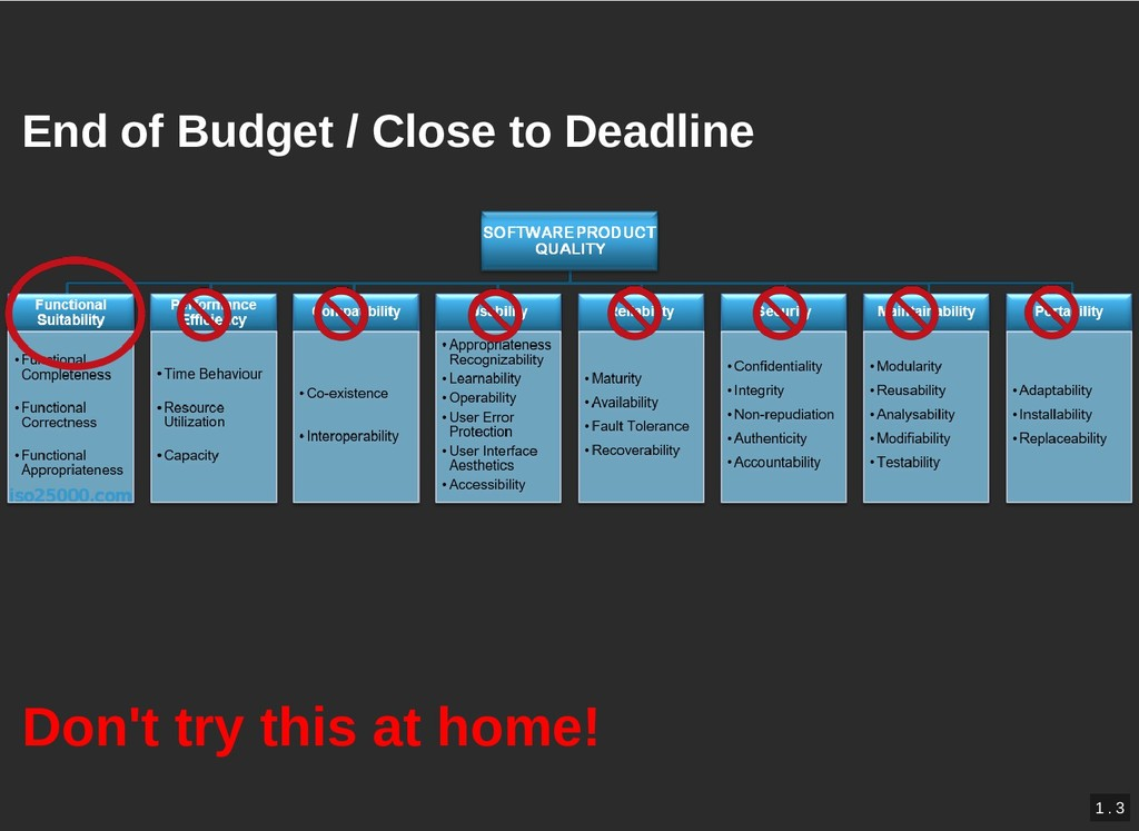End of Budget / Close to Deadline End of Budget...