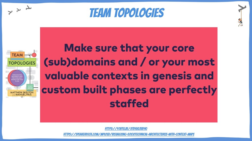 TEAM TOPOLOGIES https://youtu.be/8TDiuQ3vdh0 ht...