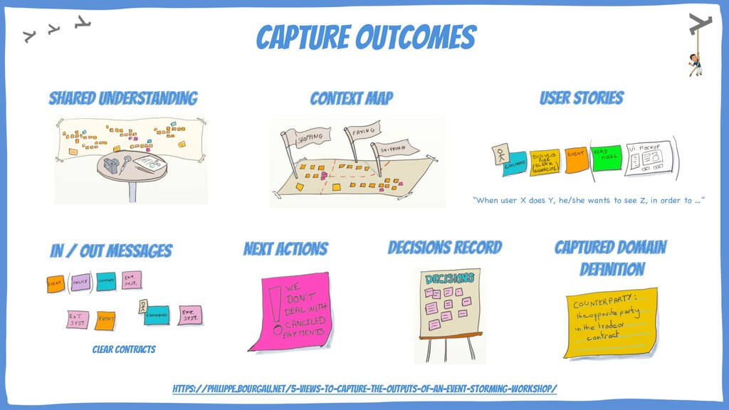 CAPTURE OUTCOMES https://philippe.bourgau.net/5...