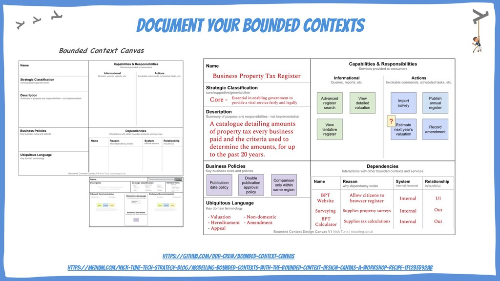 Document your BOUNDED CONTEXTS Bounded Context ...