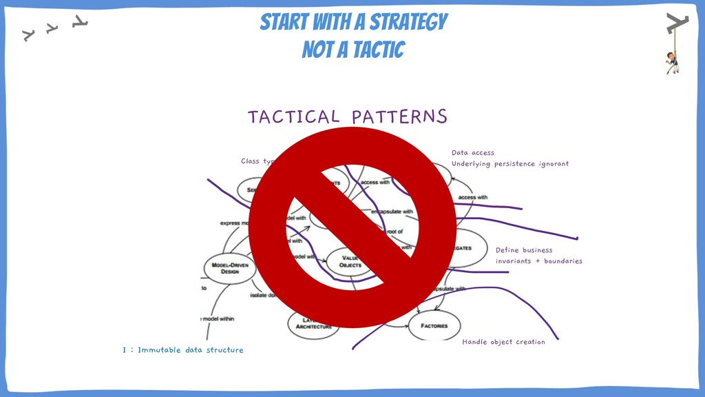 Start with a strategy Not a tactic TACTICAL PAT...
