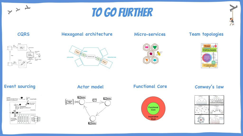 To go further CQRS Hexagonal architecture Micro...