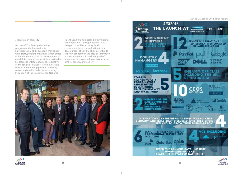 Startup Gathering 2015 Final Report 24 25 ecosy...