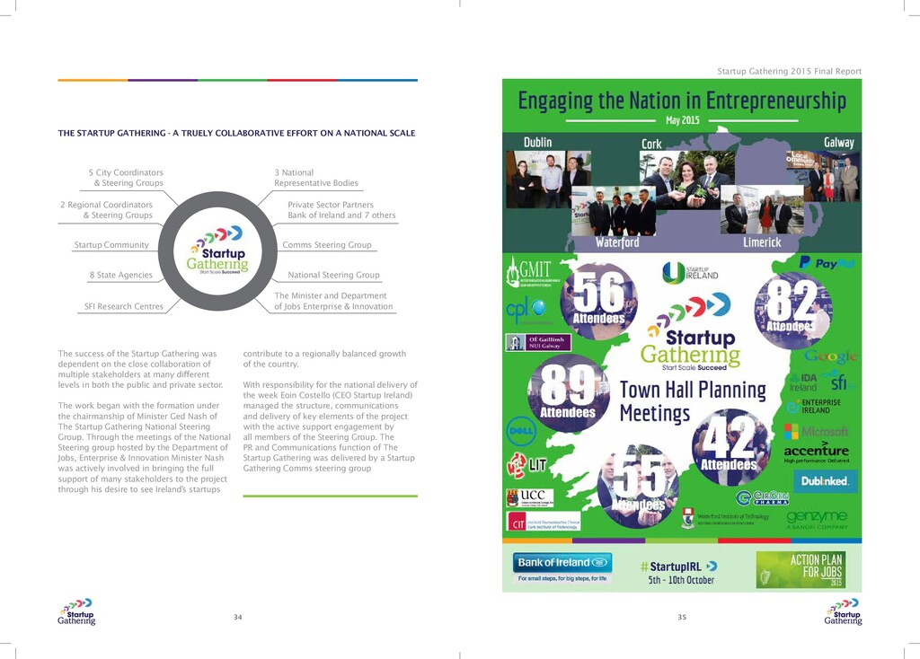 Startup Gathering 2015 Final Report 34 35 THE S...