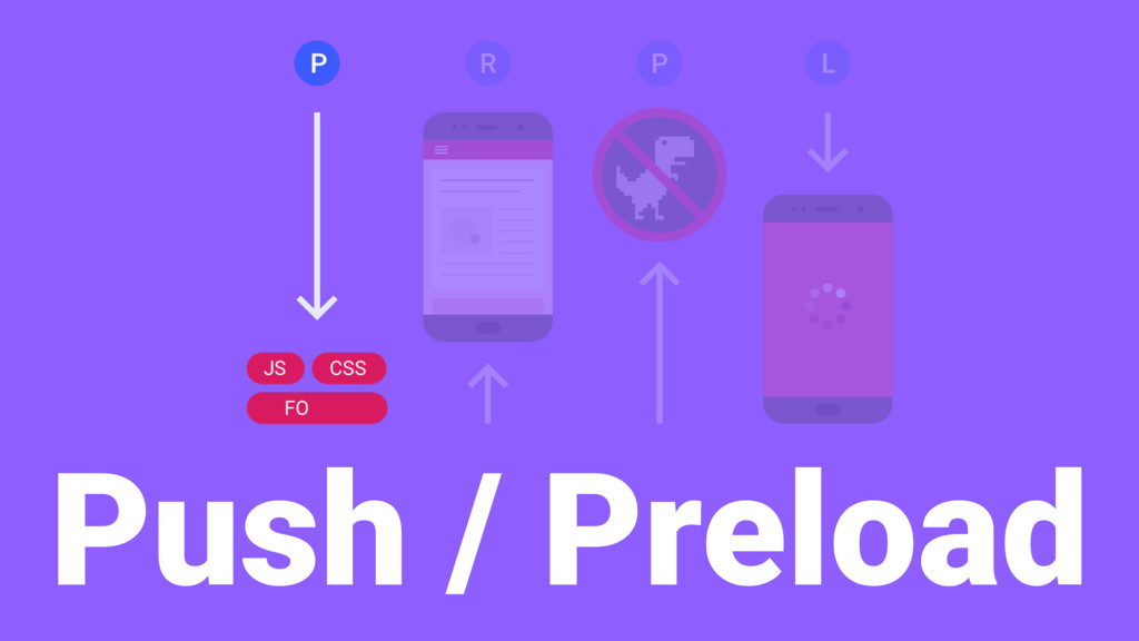 PRPL Push / Preload
