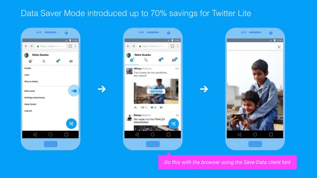 Data Saver Mode introduced up to 70% savings fo...