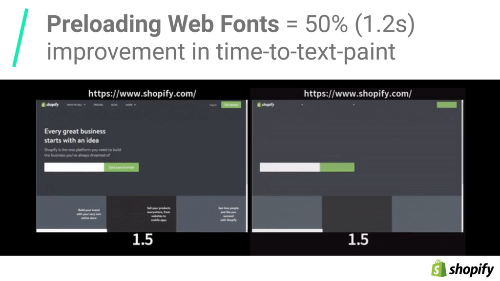 Preloading Web Fonts = 50% (1.2s) improvement i...
