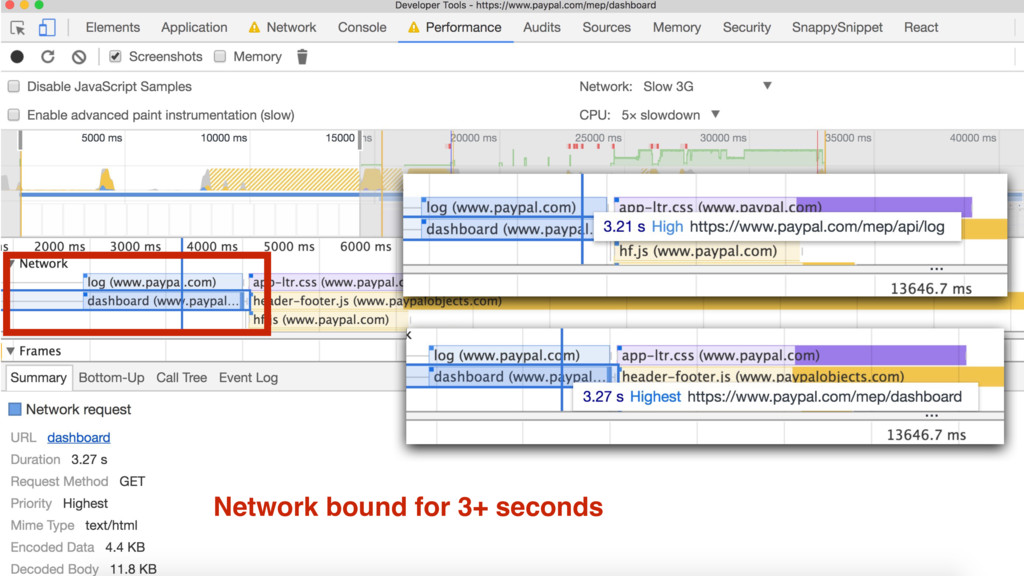 Network bound for 3+ seconds