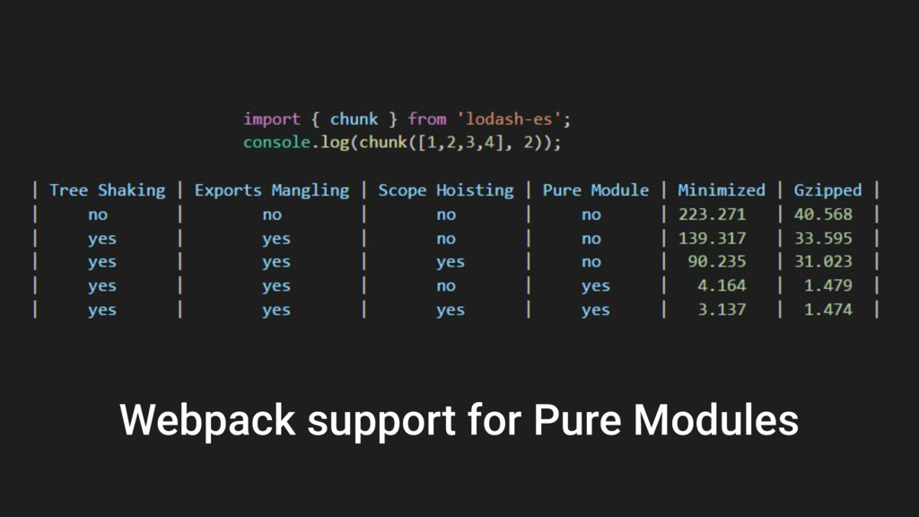Webpack support for Pure Modules