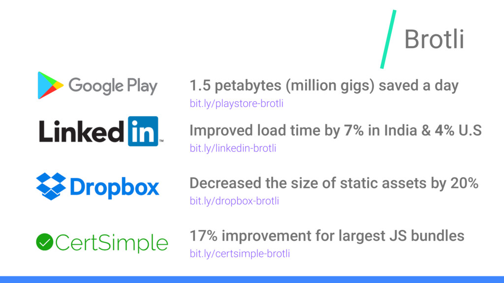 Brotli Improved load time by 7% in India & 4% U...