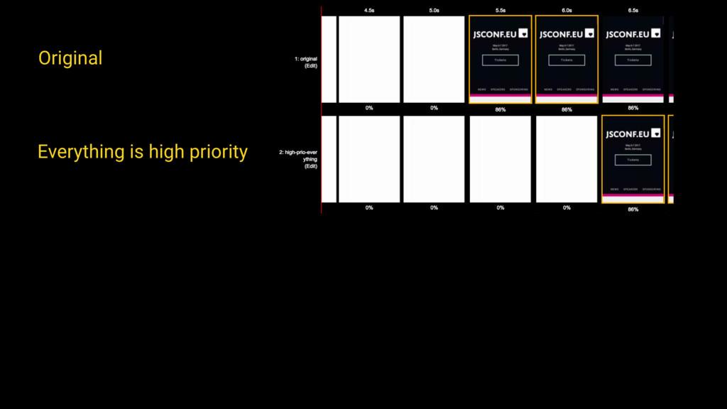 Original Everything is high priority Preloaded ...