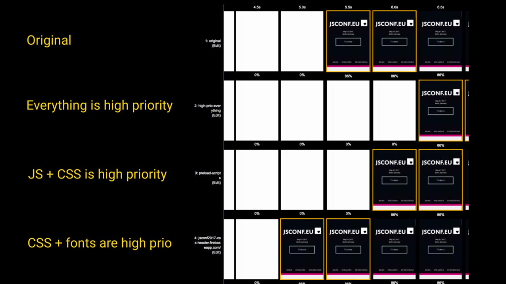 Original Everything is high priority JS + CSS i...