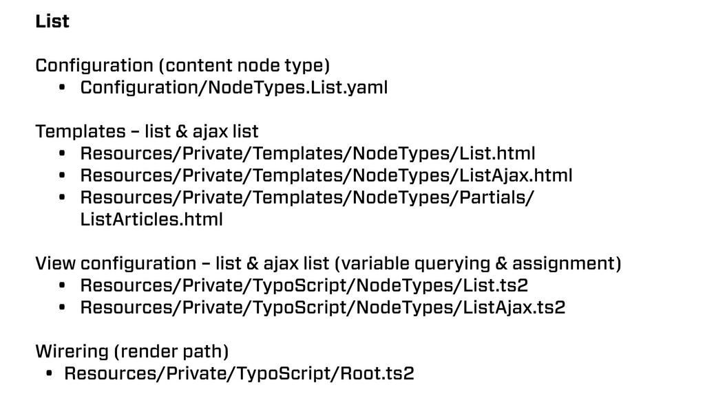 List Configuration (content node type) • Configur...