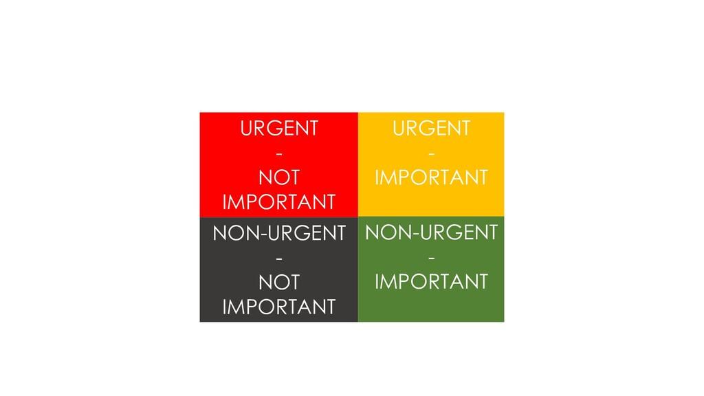 URGENT - NOT IMPORTANT URGENT - IMPORTANT NON-U...
