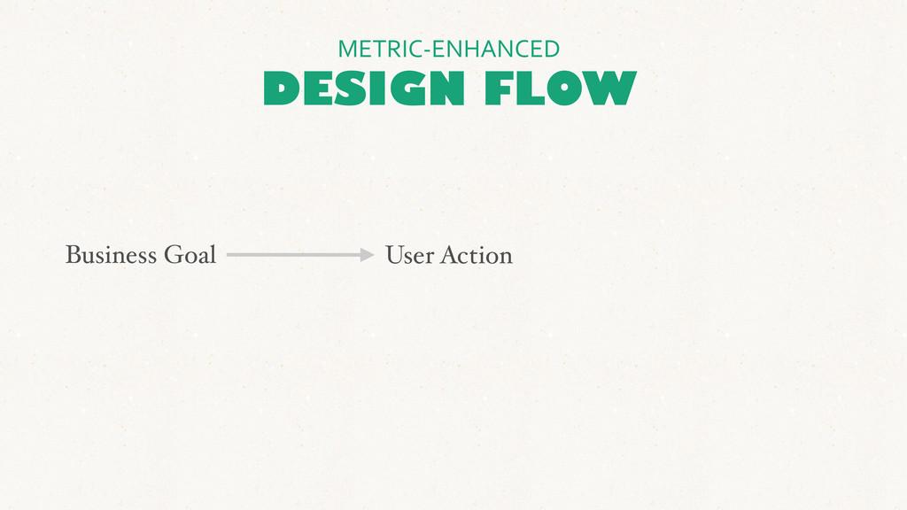 Business Goal User Action DESIGN FLOW METRIC-‐...