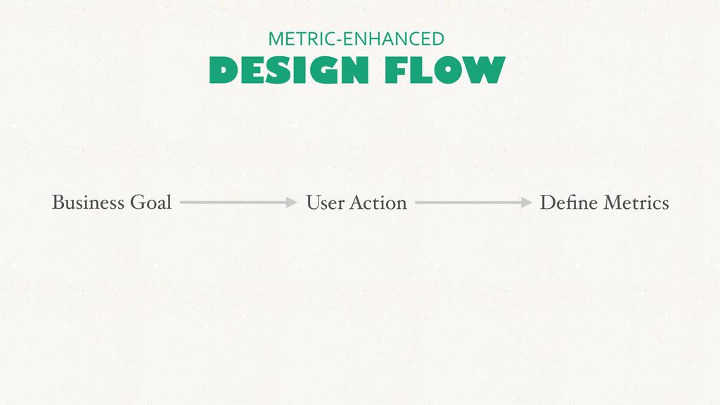 Business Goal User Action Define Metrics DESIGN ...