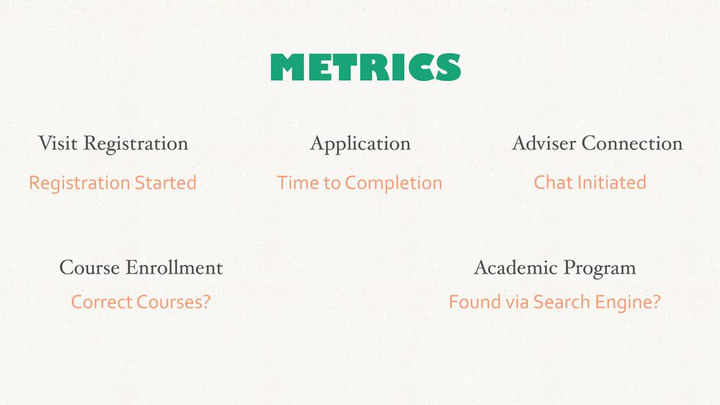 METRICS Visit Registration Course Enrollment Ac...
