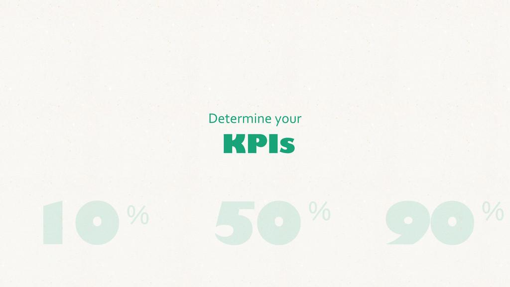 KPIs Determine your 10% 50% 90%