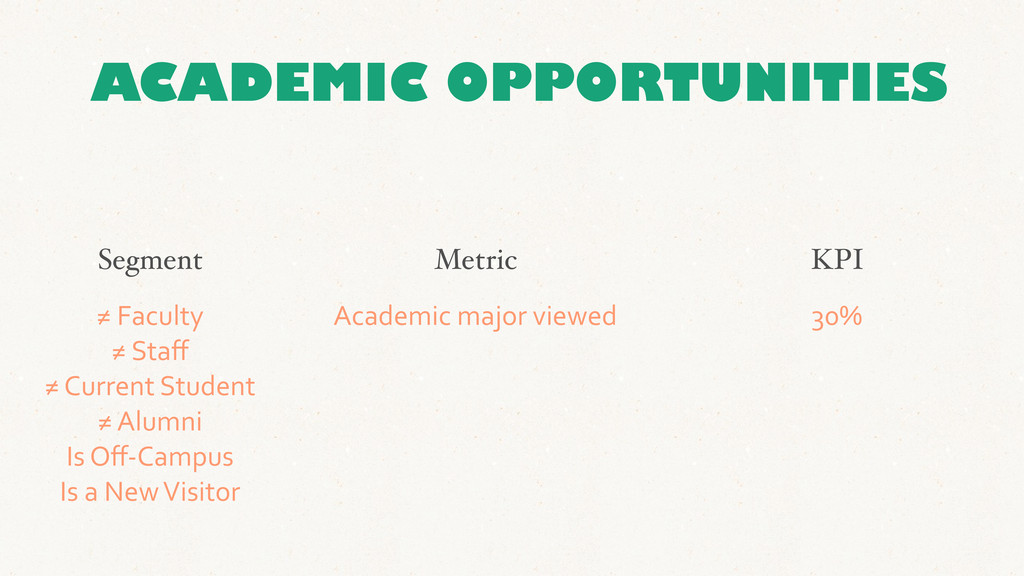Segment ≠ Faculty ≠ Staff ≠ Current ...