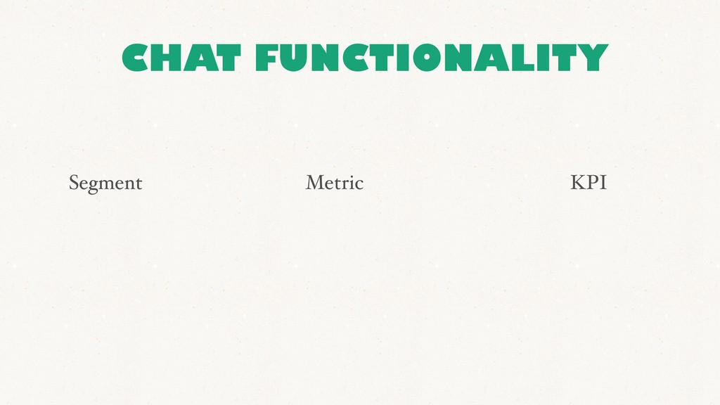 CHAT FUNCTIONALITY Segment Metric KPI