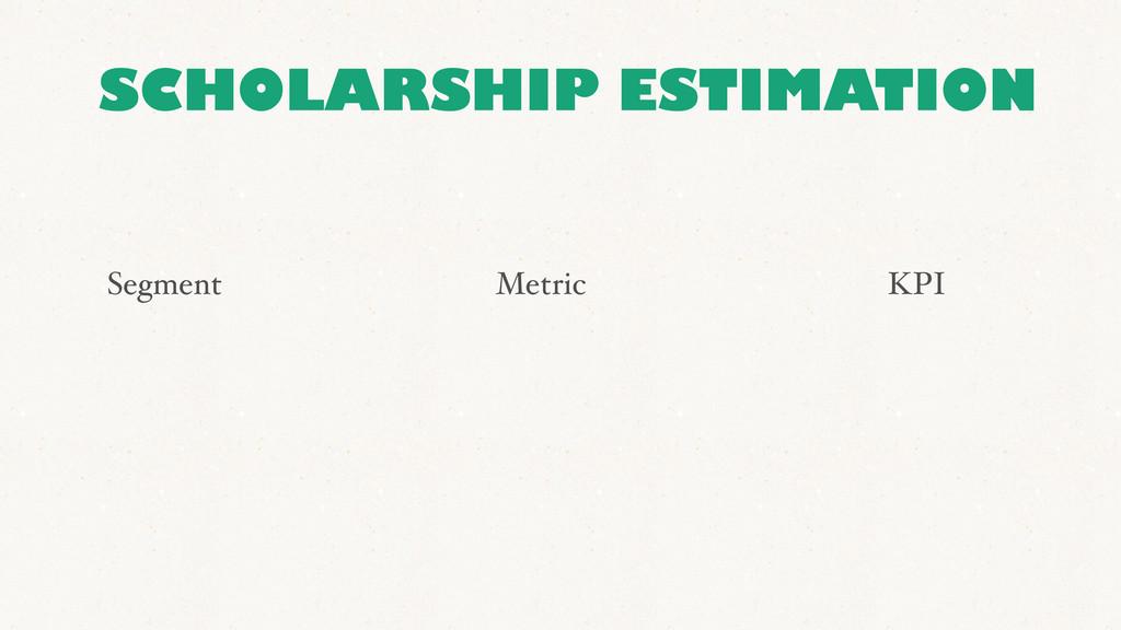 Segment Metric KPI SCHOLARSHIP ESTIMATION