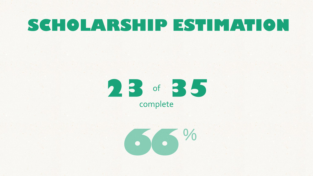 SCHOLARSHIP ESTIMATION 23 35 complete of 66%