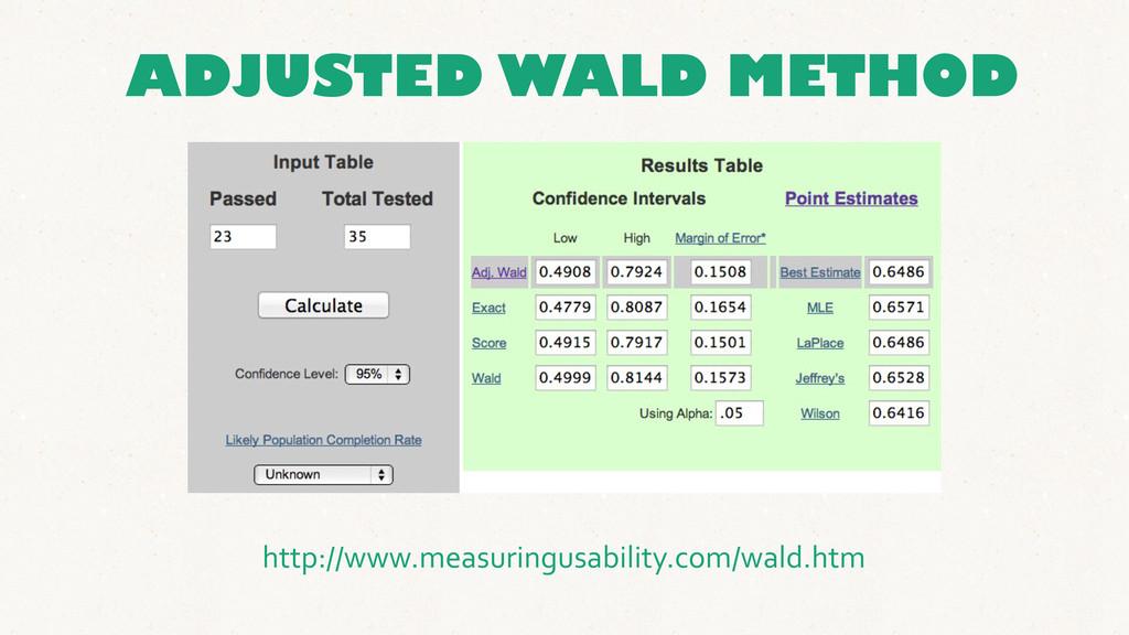 ADJUSTED WALD METHOD http://www.measuringusabil...