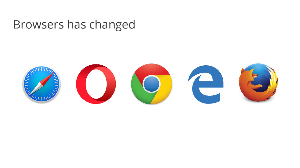 Browsers has changed