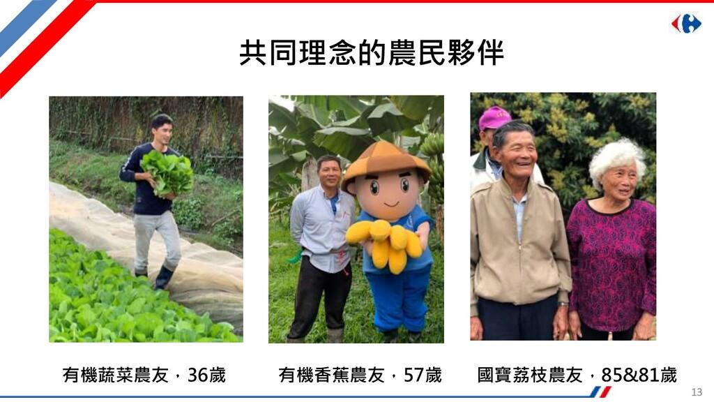 13 共同理念的農民夥伴 有機蔬菜農友,36歲 有機香蕉農友,57歲 國寶荔枝農友,85&81歲