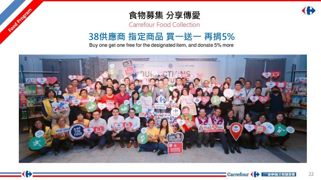 22 食物募集 分享傳愛 Carrefour Food Collection 38供應商 指定...