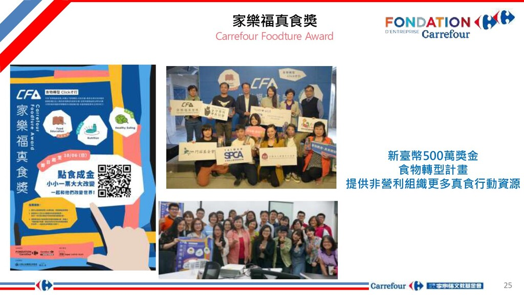25 家樂福真食獎 Carrefour Foodture Award 新臺幣500萬獎金 食物...