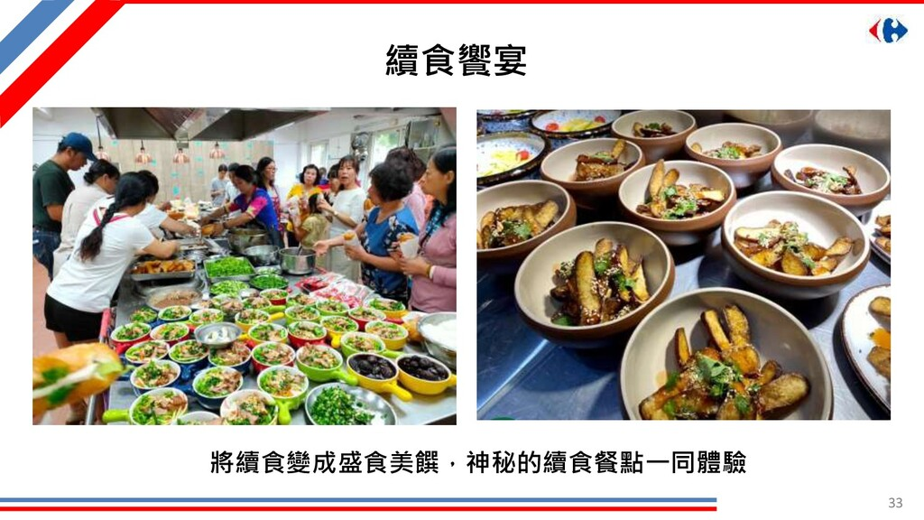 33 續食饗宴 將續食變成盛食美饌,神秘的續食餐點一同體驗