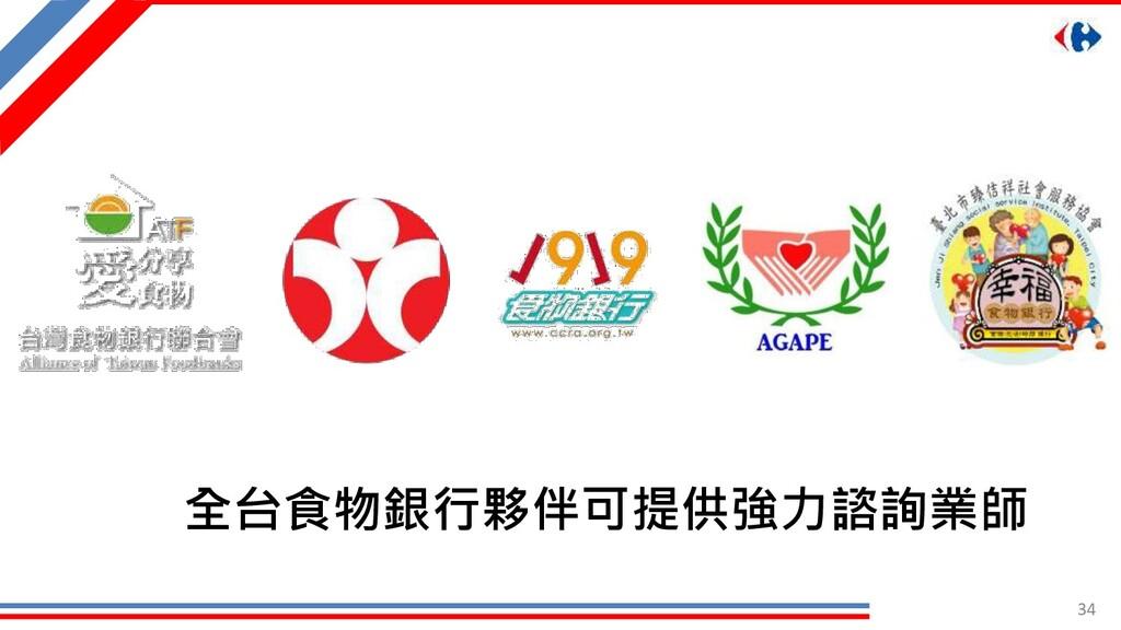 34 全台食物銀行夥伴可提供強力諮詢業師