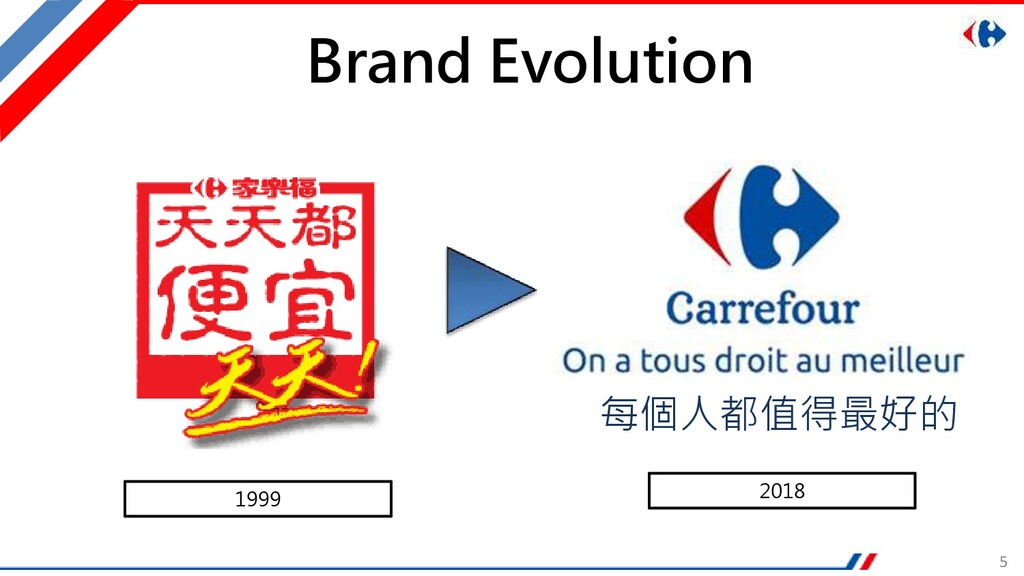 5 每個人都值得最好的 Brand Evolution 1999 2018