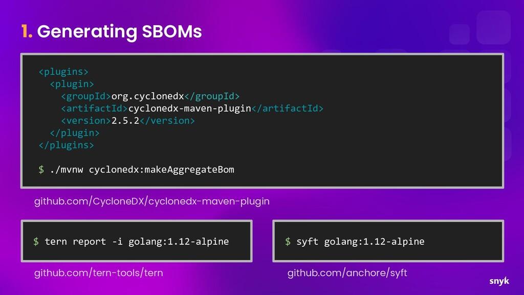 1. Generating SBOMs <plugins> <plugin> <groupId...