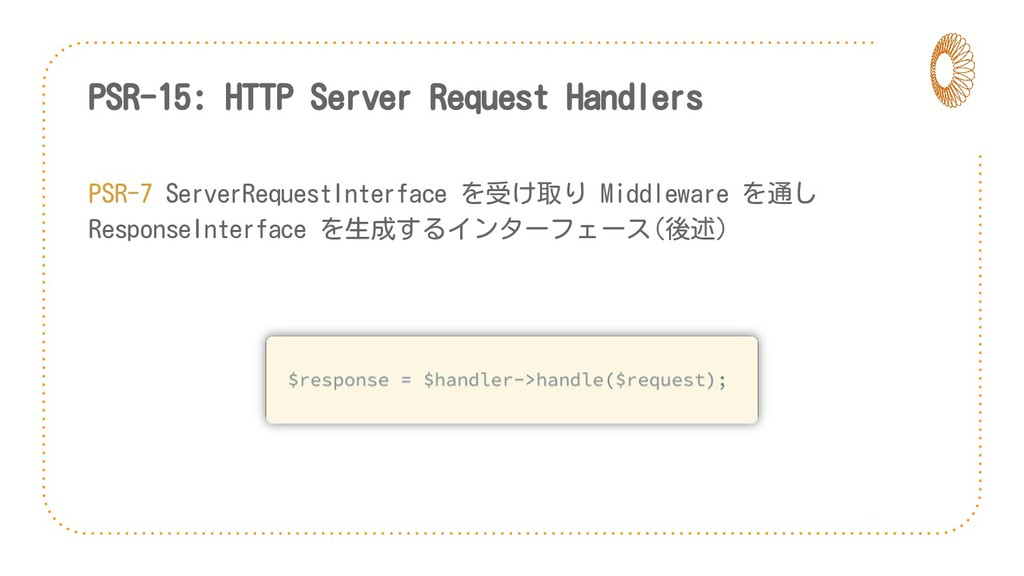 PSR-15: HTTP Server Request Handlers PSR-7 Serv...