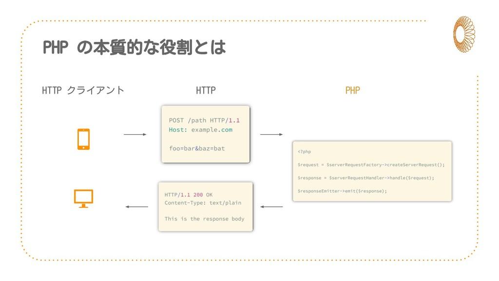 PHP の本質的な役割とは HTTP HTTP クライアント PHP