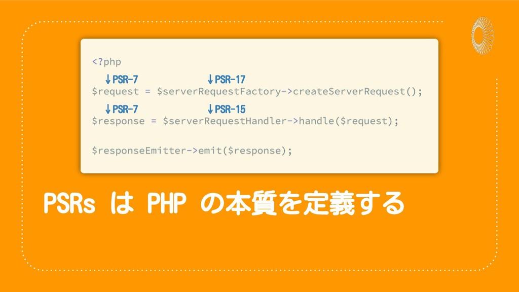 PSRs は PHP の本質を定義する ↓PSR-7 ↓PSR-17 ↓PSR-15 ↓PSR...
