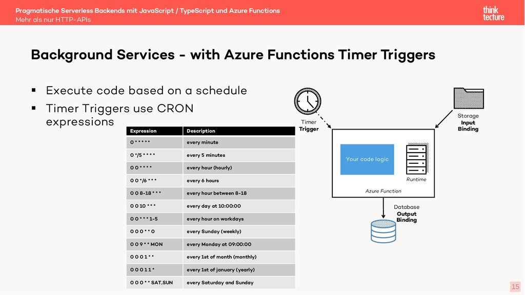 15 § Execute code based on a schedule § Timer T...