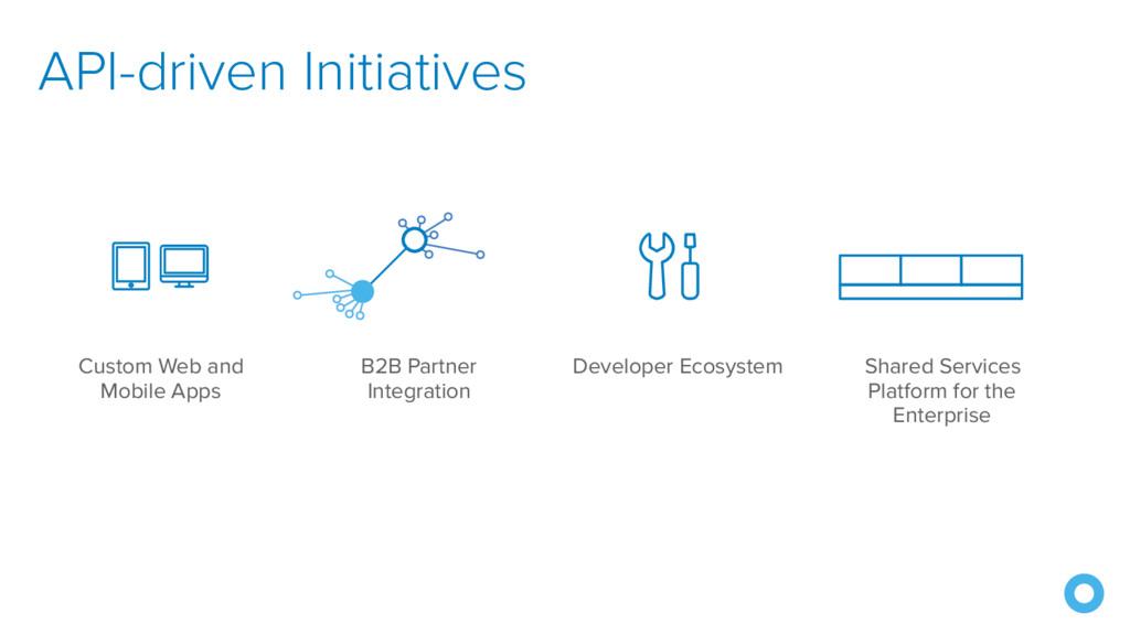 API-driven Initiatives Custom Web and Mobile Ap...