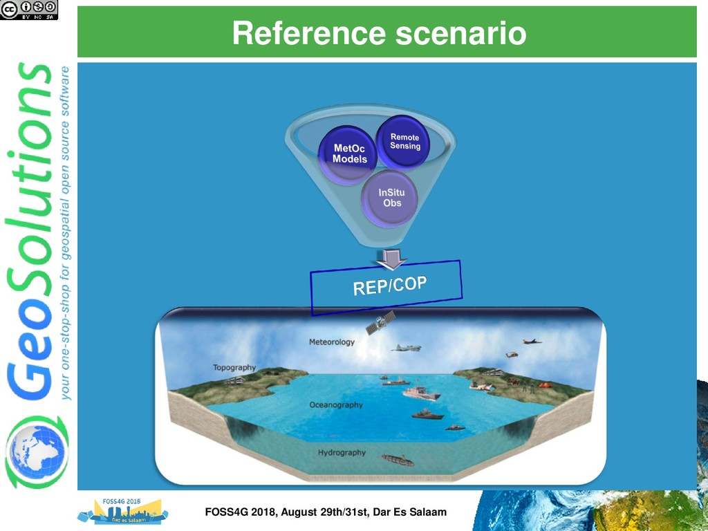 Reference scenario FOSS4G 2018, August 29th/31s...
