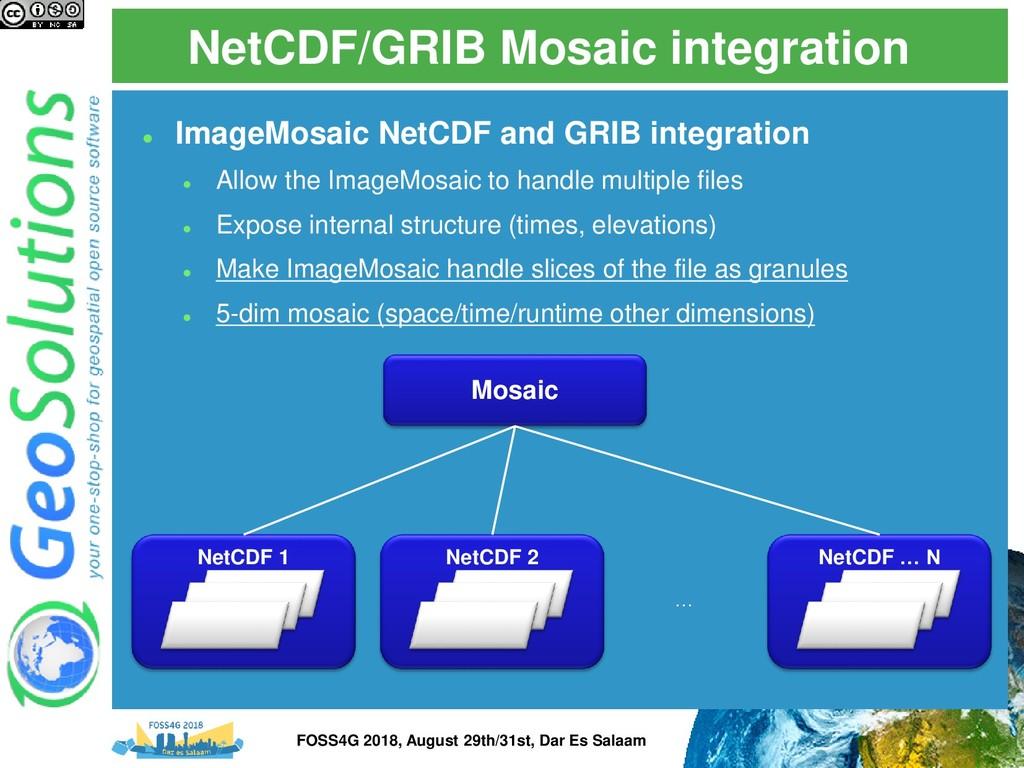 NetCDF/GRIB Mosaic integration ⚫ ImageMosaic Ne...