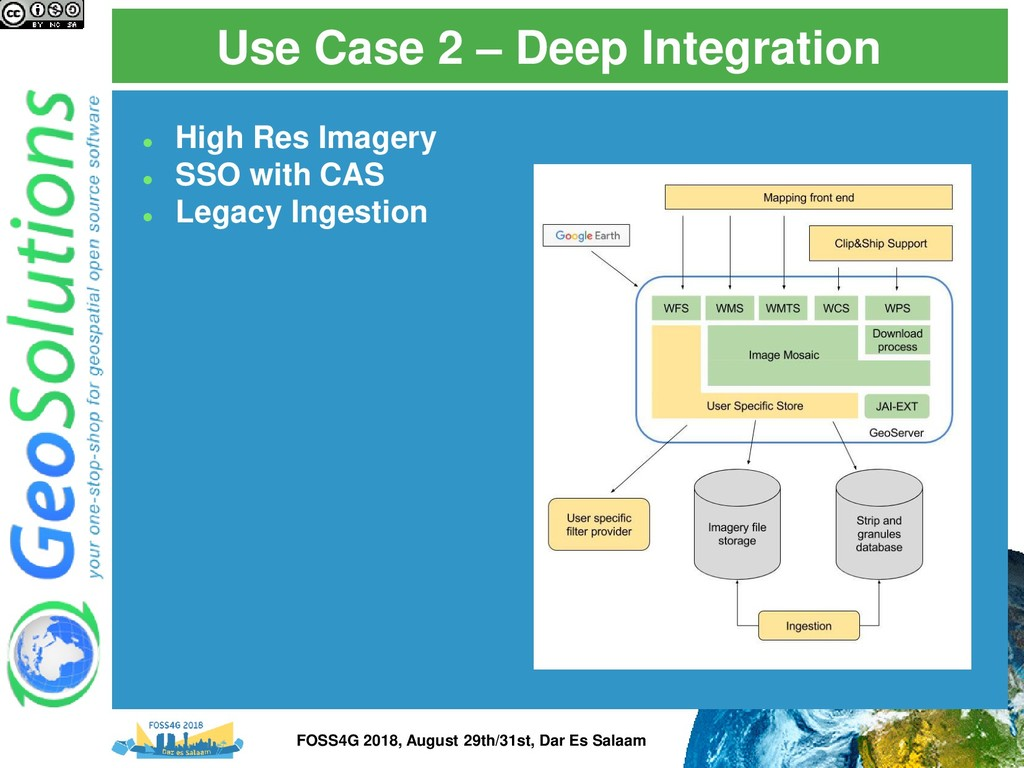 Use Case 2 – Deep Integration ⚫ High Res Imager...