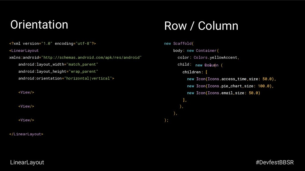 "Orientation <?xml version=""1.0"" encoding=""utf-8..."