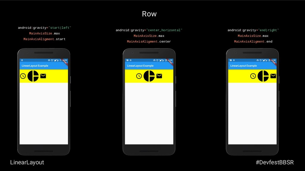 """LinearLayout android:gravity=""""start left"""" MainA..."""
