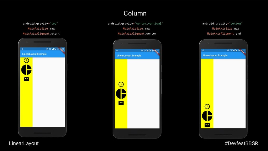 """LinearLayout android:gravity=""""top"""" MainAxisSize..."""