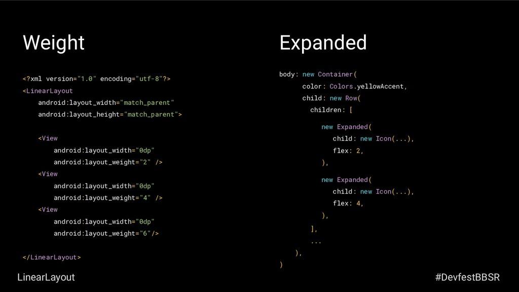 "Weight <?xml version=""1.0"" encoding=""utf-8""?> <..."