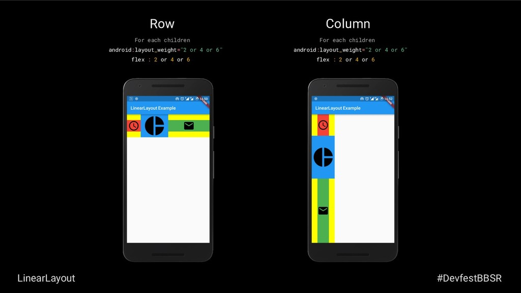 LinearLayout For each children android:layout_w...