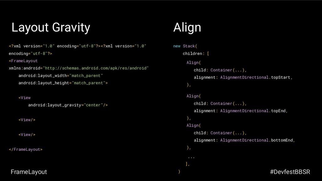 """Layout Gravity <?xml version=""""1.0"""" encoding=""""ut..."""